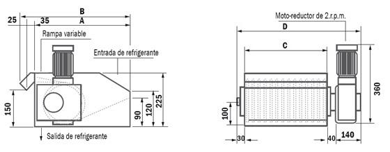 medidas_separador_rotativo2