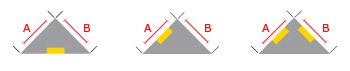 triángulos imantados