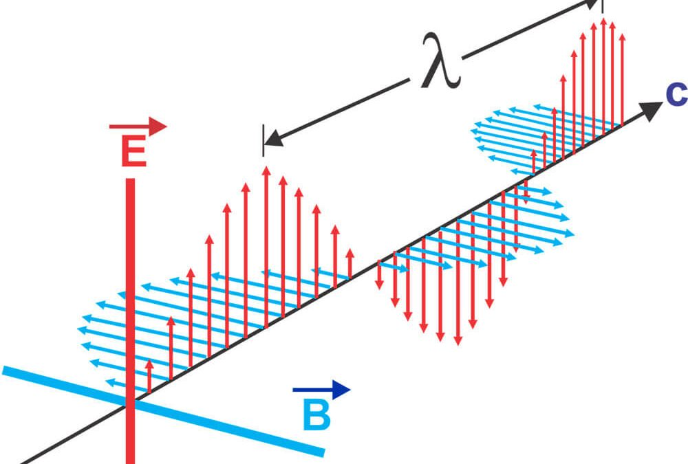 Wie entstehen solche elektromagnetischen Wellen