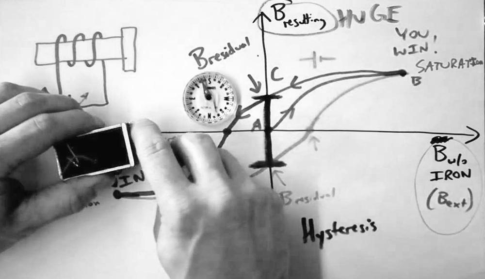 que es la histeresis en el magnetismo?