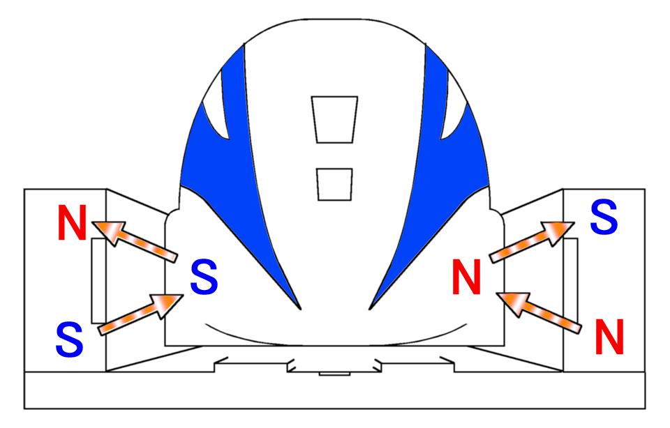 Wie funktioniert die magnetische Schwebetechnik?